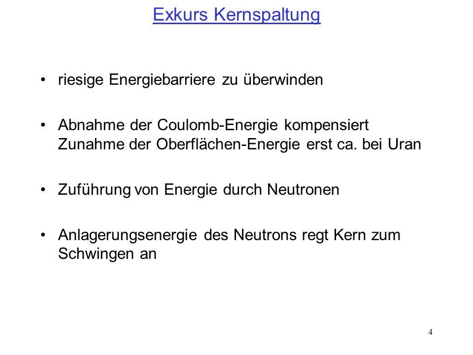 5 Exkurs Kernspaltung Neutronenüberschuss nach (asymmetrischer) Spaltung Abbau durch β - -Zerfall und Neutronenemission Reaktor: Emittierte Neutronen spalten weitere Kerne Kettenreaktion Neutronen zu schnell, Moderator nötig
