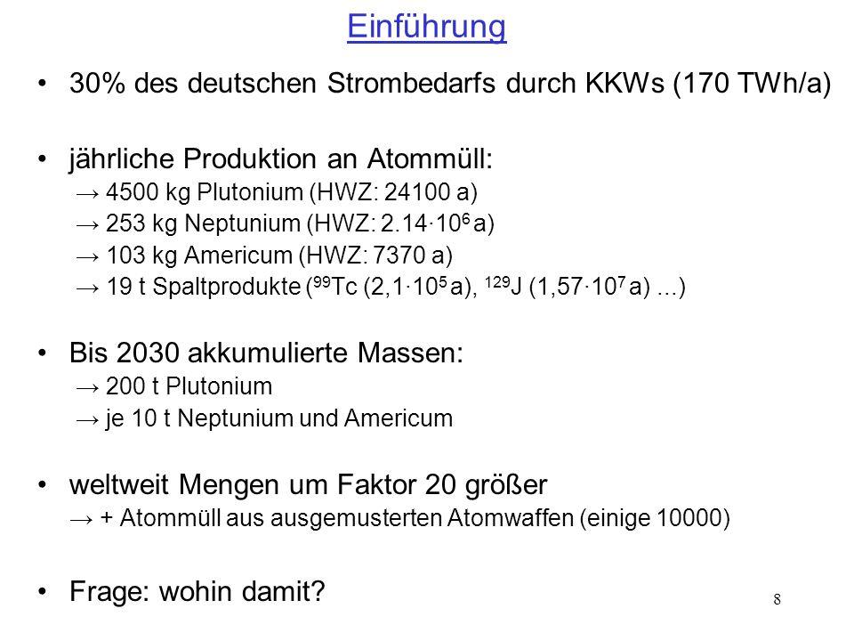 8 Einführung 30% des deutschen Strombedarfs durch KKWs (170 TWh/a) jährliche Produktion an Atommüll: 4500 kg Plutonium (HWZ: 24100 a) 253 kg Neptunium