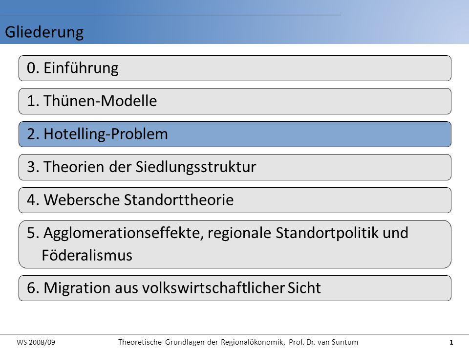 Gliederung 0. Einführung 1. Thünen-Modelle 2. Hotelling-Problem 3. Theorien der Siedlungsstruktur 4. Webersche Standorttheorie 5. Agglomerationseffekt