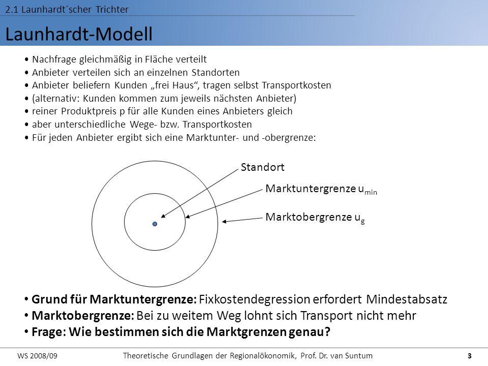 Launhardt-Modell 2.1 Launhardt´scher Trichter Nachfrage gleichmäßig in Fläche verteilt Anbieter verteilen sich an einzelnen Standorten Anbieter belief