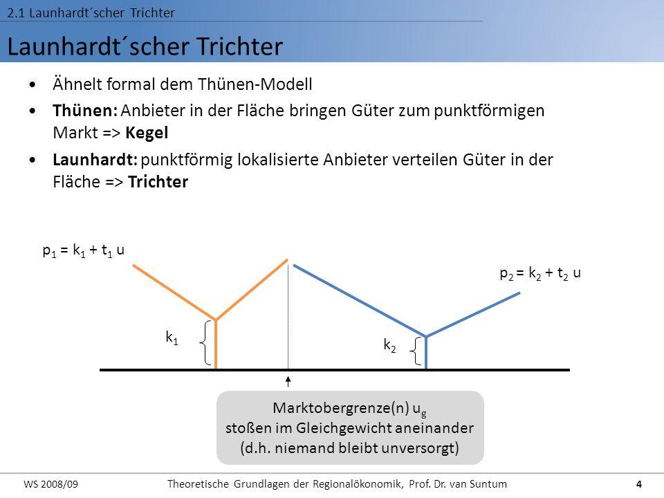 Launhardt´scher Trichter 2.1 Launhardt´scher Trichter Ähnelt formal dem Thünen-Modell Thünen: Anbieter in der Fläche bringen Güter zum punktförmigen Markt => Kegel Launhardt: punktförmig lokalisierte Anbieter verteilen Güter in der Fläche => Trichter p 1 = k 1 + t 1 u p 2 = k 2 + t 2 u k1k1 k2k2 Marktobergrenze(n) u g stoßen im Gleichgewicht aneinander (d.h.
