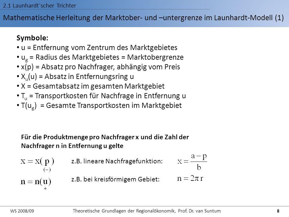 2.1 Launhardt´scher Trichter Symbole: u = Entfernung vom Zentrum des Marktgebietes u g = Radius des Marktgebietes = Marktobergrenze x(p) = Absatz pro