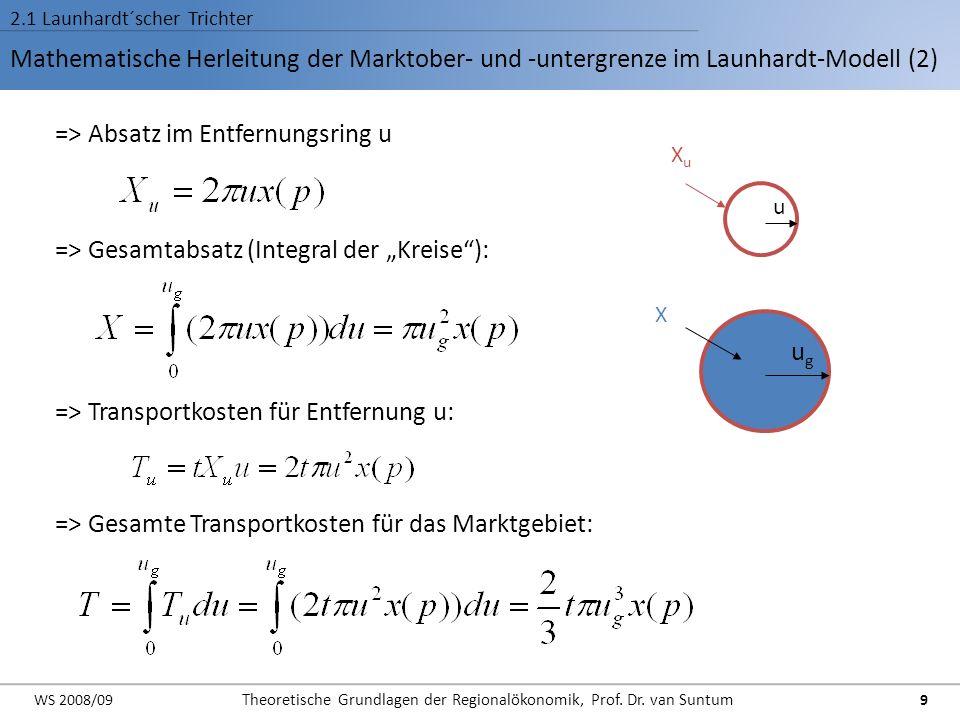 Mathematische Herleitung der Marktober- und -untergrenze im Launhardt-Modell (2) 2.1 Launhardt´scher Trichter => Gesamtabsatz (Integral der Kreise): =