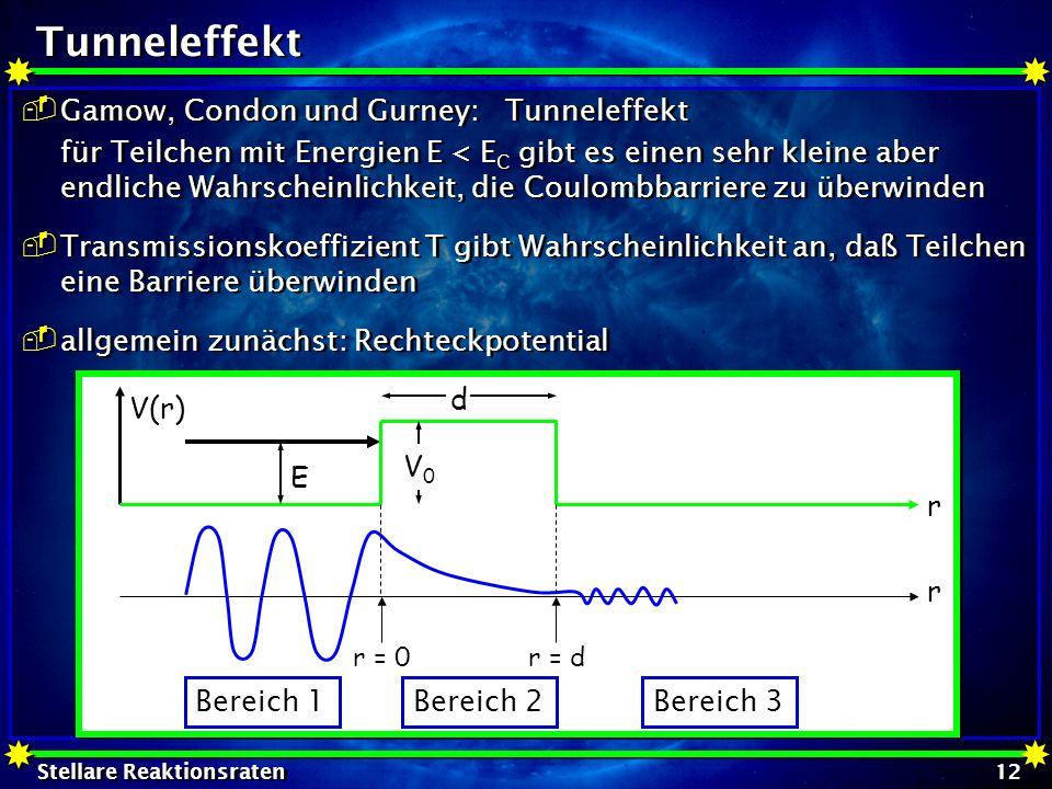 Stellare Reaktionsraten 12 Gamow, Condon und Gurney: Tunneleffekt für Teilchen mit Energien E < E C gibt es einen sehr kleine aber endliche Wahrschein