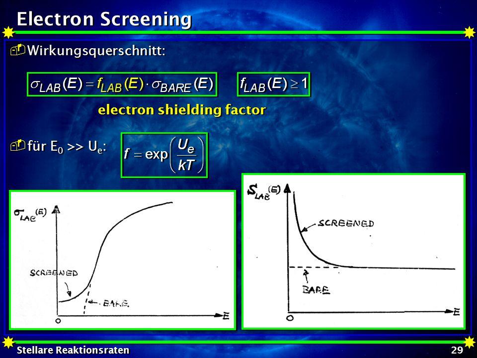 Stellare Reaktionsraten 29 Electron Screening Wirkungsquerschnitt: für E 0 >> U e : Wirkungsquerschnitt: für E 0 >> U e : electron shielding factor