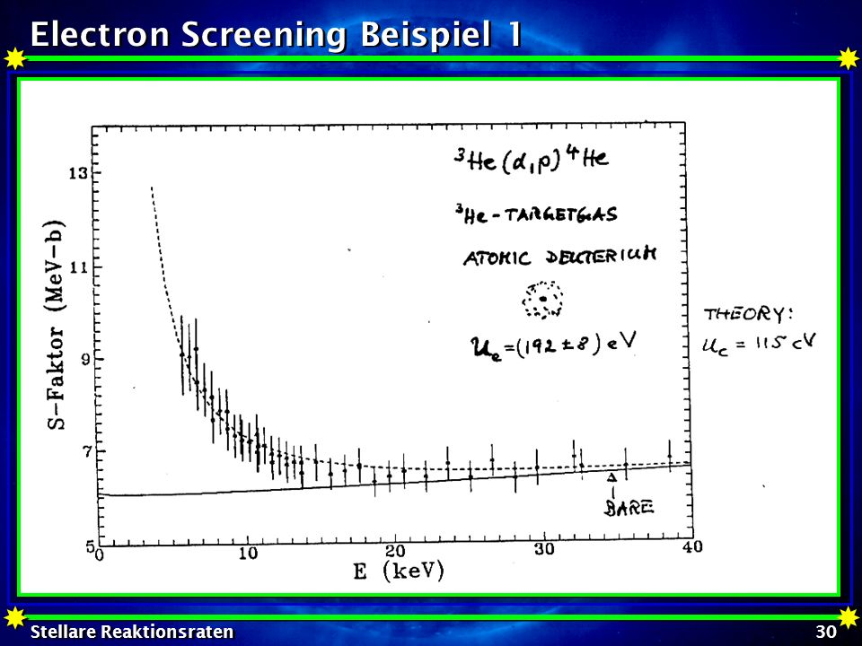 Stellare Reaktionsraten 30 Electron Screening Beispiel 1