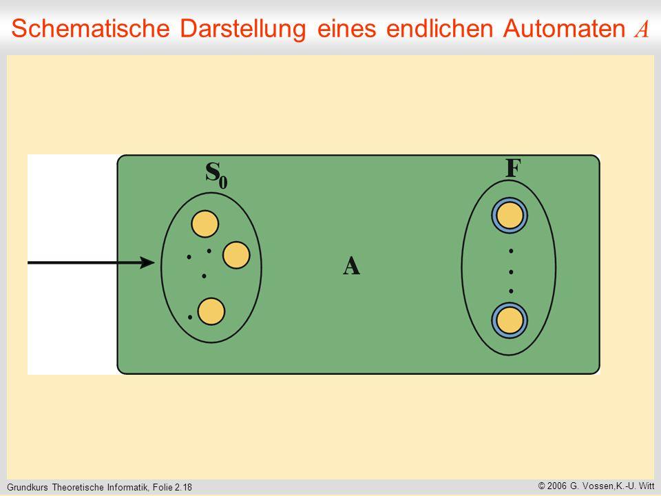 Grundkurs Theoretische Informatik, Folie 2.18 © 2006 G.