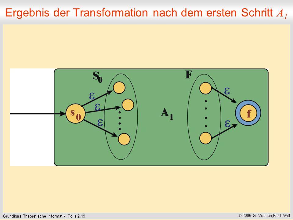 Grundkurs Theoretische Informatik, Folie 2.19 © 2006 G.