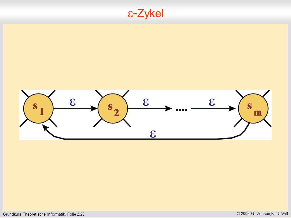 Grundkurs Theoretische Informatik, Folie 2.20 © 2006 G. Vossen,K.-U. Witt - Zykel