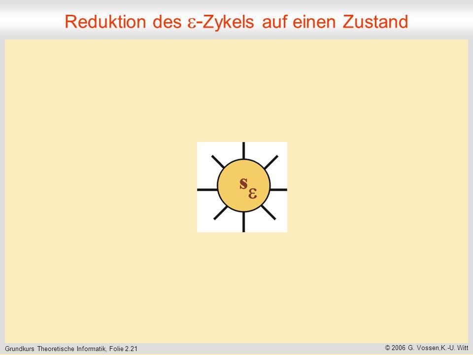 Grundkurs Theoretische Informatik, Folie 2.21 © 2006 G.