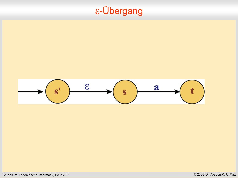 Grundkurs Theoretische Informatik, Folie 2.22 © 2006 G. Vossen,K.-U. Witt -Übergang