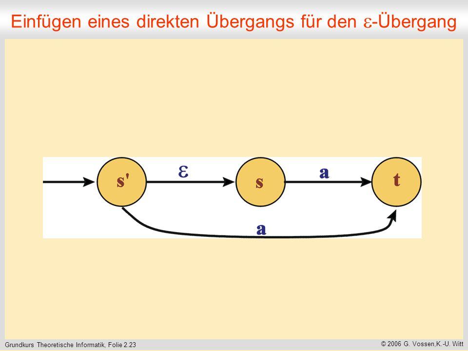Grundkurs Theoretische Informatik, Folie 2.23 © 2006 G.