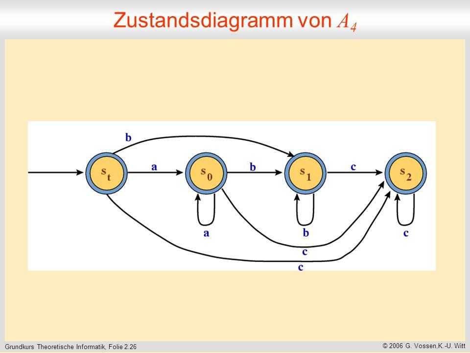 Grundkurs Theoretische Informatik, Folie 2.26 © 2006 G. Vossen,K.-U. Witt Zustandsdiagramm von A 4