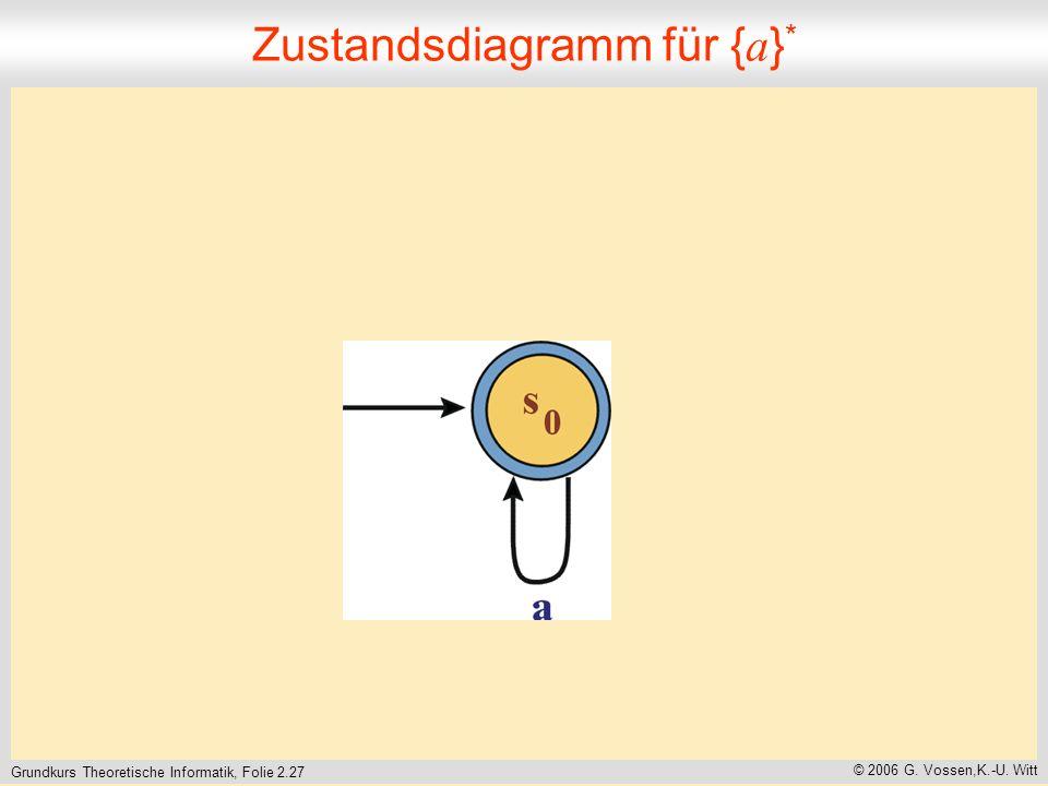 Grundkurs Theoretische Informatik, Folie 2.27 © 2006 G.