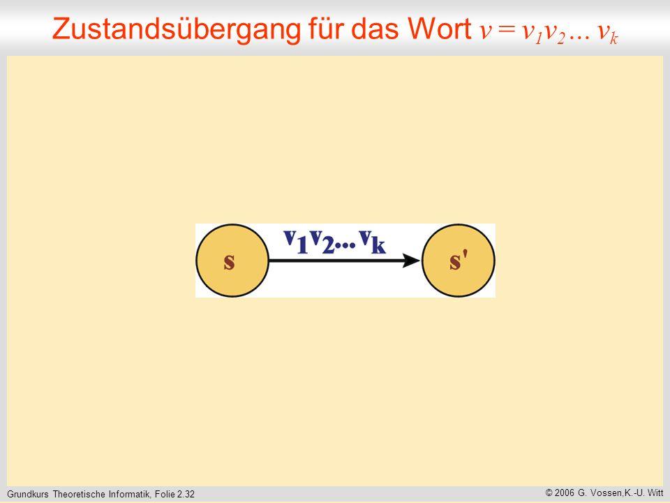 Grundkurs Theoretische Informatik, Folie 2.32 © 2006 G.