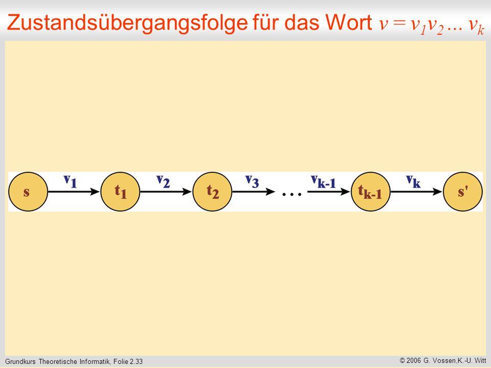 Grundkurs Theoretische Informatik, Folie 2.33 © 2006 G.