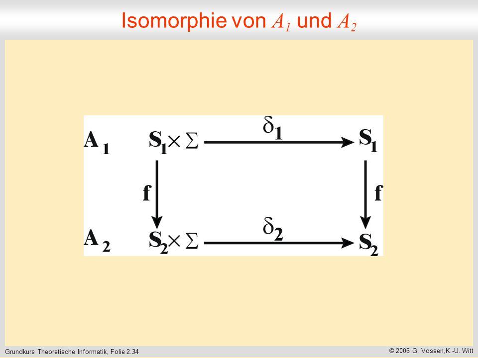 Grundkurs Theoretische Informatik, Folie 2.34 © 2006 G.