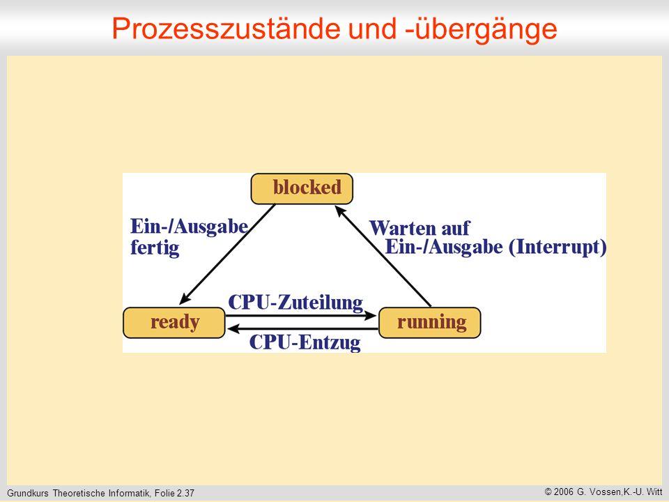 Grundkurs Theoretische Informatik, Folie 2.37 © 2006 G.