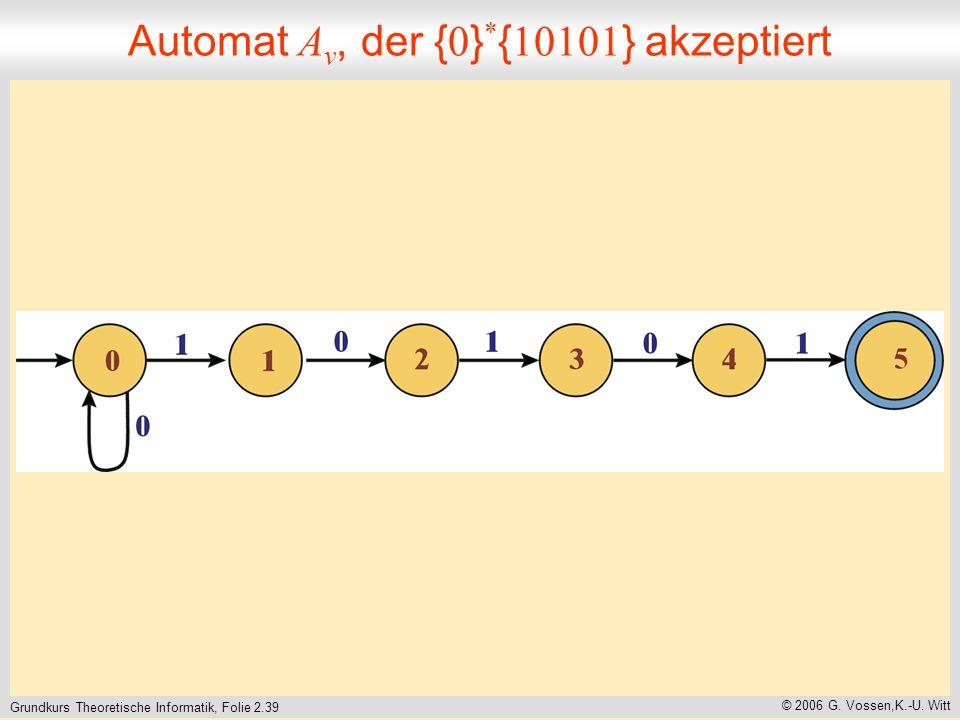 Grundkurs Theoretische Informatik, Folie 2.39 © 2006 G.