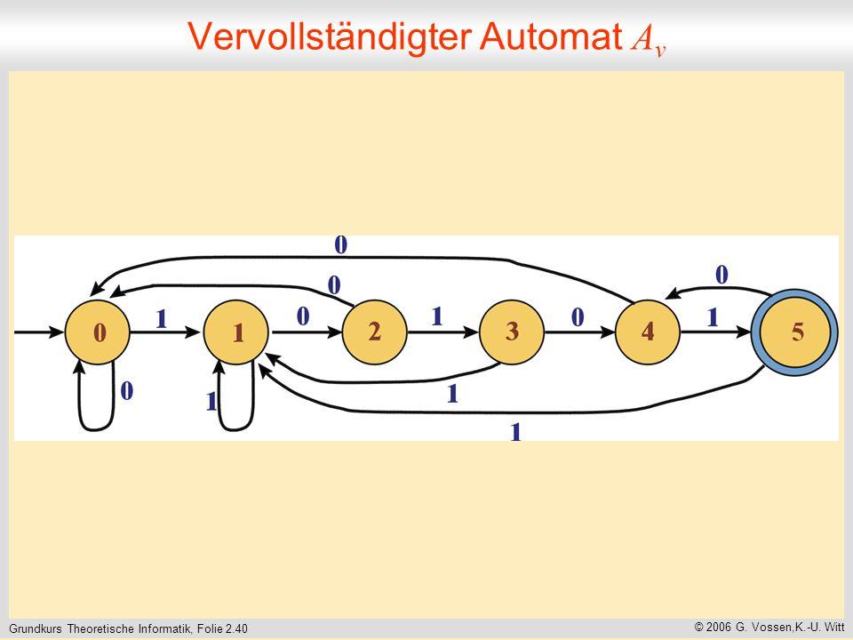 Grundkurs Theoretische Informatik, Folie 2.40 © 2006 G.