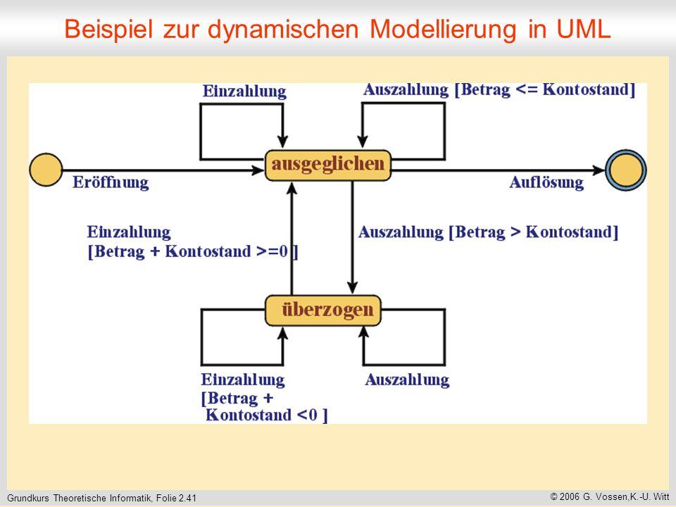 Grundkurs Theoretische Informatik, Folie 2.41 © 2006 G.