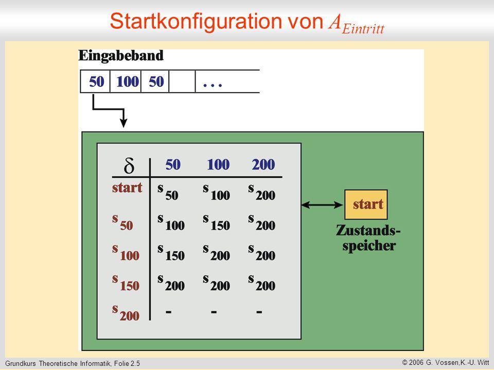 Grundkurs Theoretische Informatik, Folie 2.5 © 2006 G.