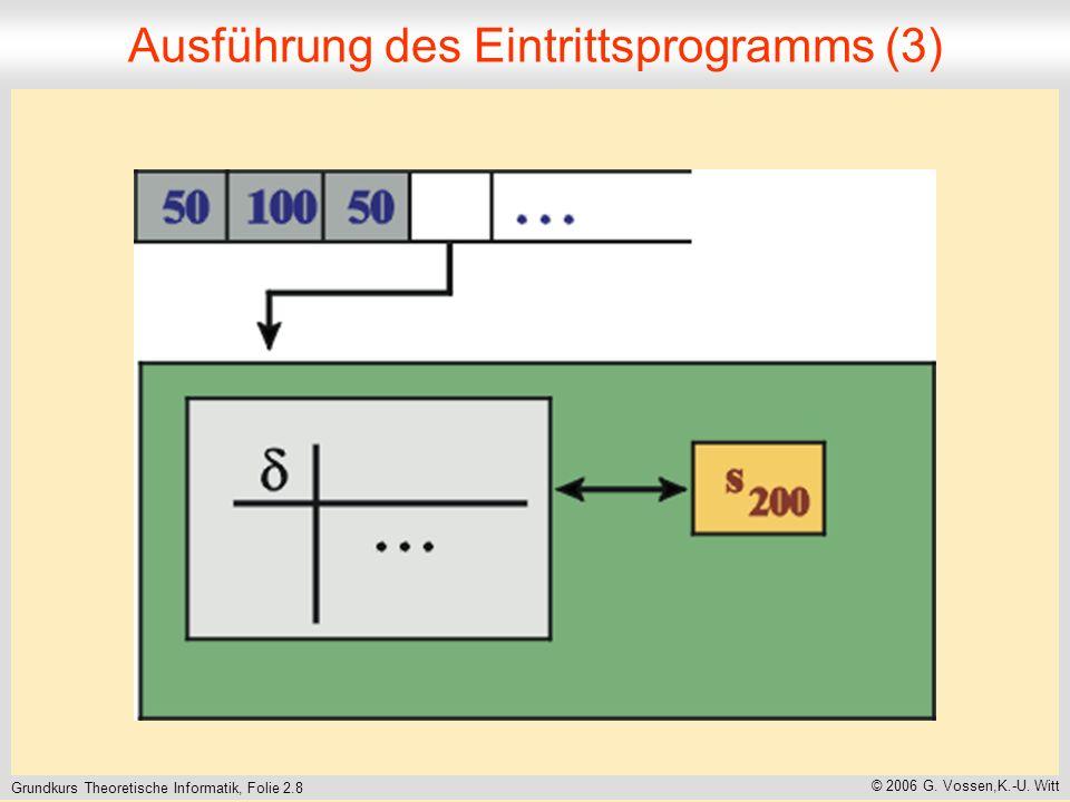 Grundkurs Theoretische Informatik, Folie 2.8 © 2006 G.