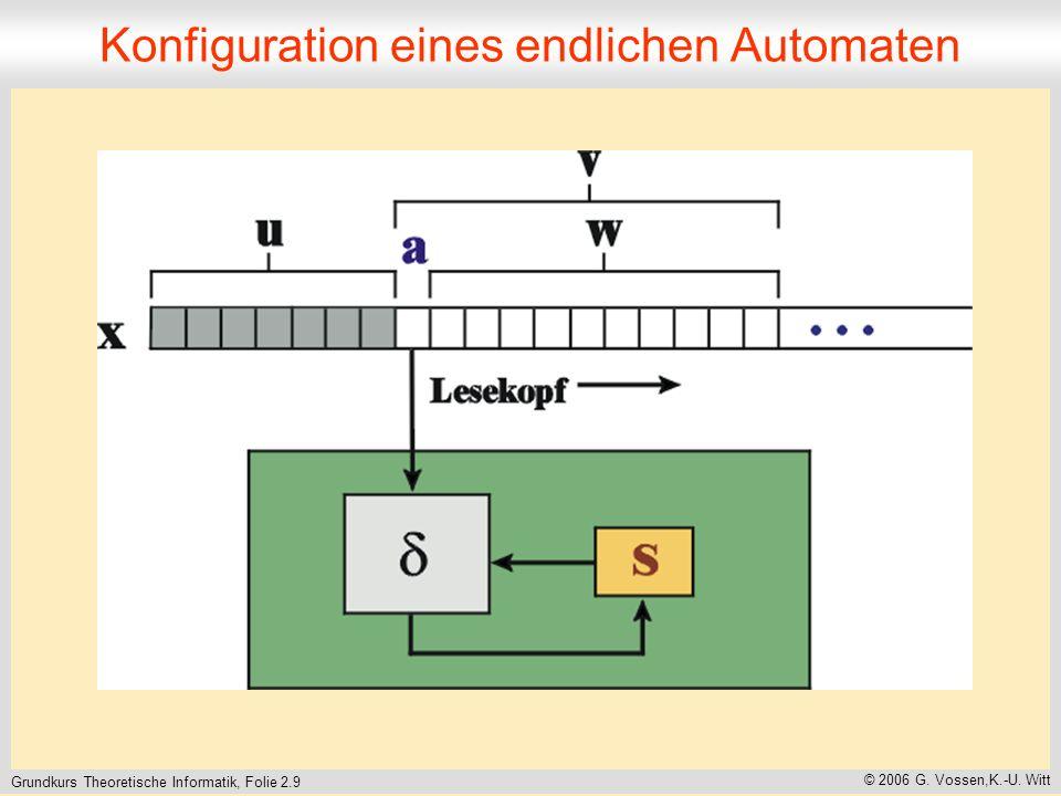 Grundkurs Theoretische Informatik, Folie 2.9 © 2006 G.