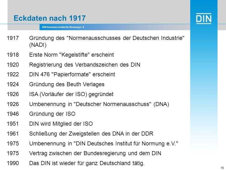 DIN Deutsches Institut für Normung e. V. 16 1917Gründung des