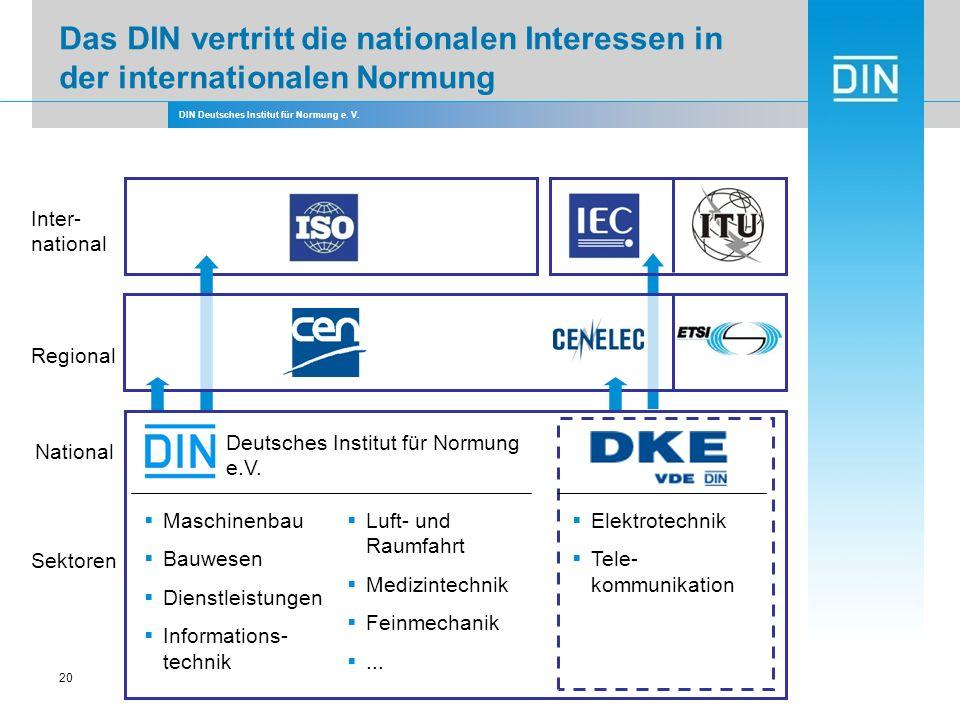 DIN Deutsches Institut für Normung e. V. 20 Das DIN vertritt die nationalen Interessen in der internationalen Normung National Regional Inter- nationa