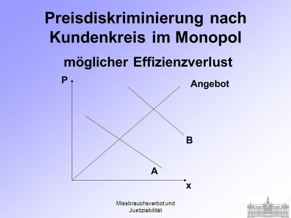 Missbrauchsverbot und Justiziabilität Preisdiskriminierung nach Kundenkreis im Monopol Sozialtarif x x0x0 Angebot A B P P0P0