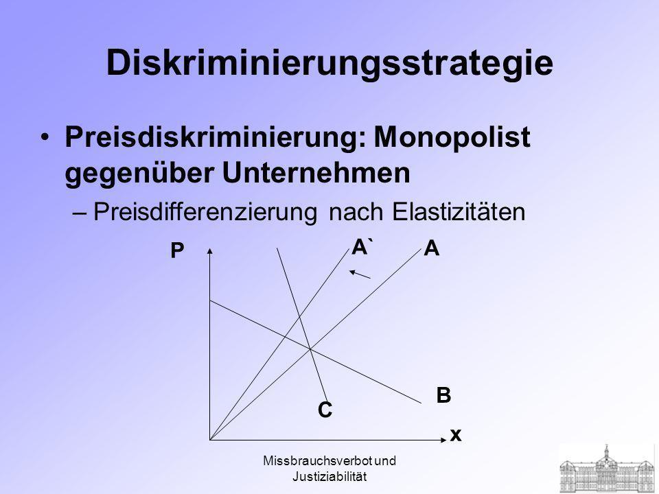 Missbrauchsverbot und Justiziabilität Preisdiskriminierung: Monopolist gegenüber Unternehmen –Preisdifferenzierung nach Elastizitäten Diskriminierungsstrategie C B P x A A`