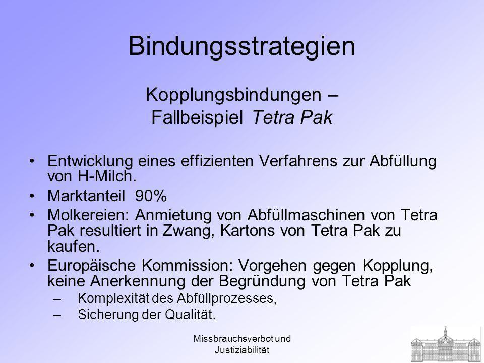 Missbrauchsverbot und Justiziabilität Bindungsstrategien Kopplungsbindungen – Fallbeispiel Tetra Pak Entwicklung eines effizienten Verfahrens zur Abfüllung von H-Milch.