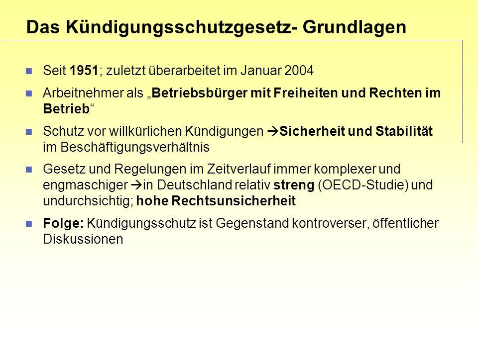 Das Kündigungsschutzgesetz- Grundlagen Seit 1951; zuletzt überarbeitet im Januar 2004 Arbeitnehmer als Betriebsbürger mit Freiheiten und Rechten im Betrieb Schutz vor willkürlichen Kündigungen Sicherheit und Stabilität im Beschäftigungsverhältnis Gesetz und Regelungen im Zeitverlauf immer komplexer und engmaschiger in Deutschland relativ streng (OECD-Studie) und undurchsichtig; hohe Rechtsunsicherheit Folge: Kündigungsschutz ist Gegenstand kontroverser, öffentlicher Diskussionen