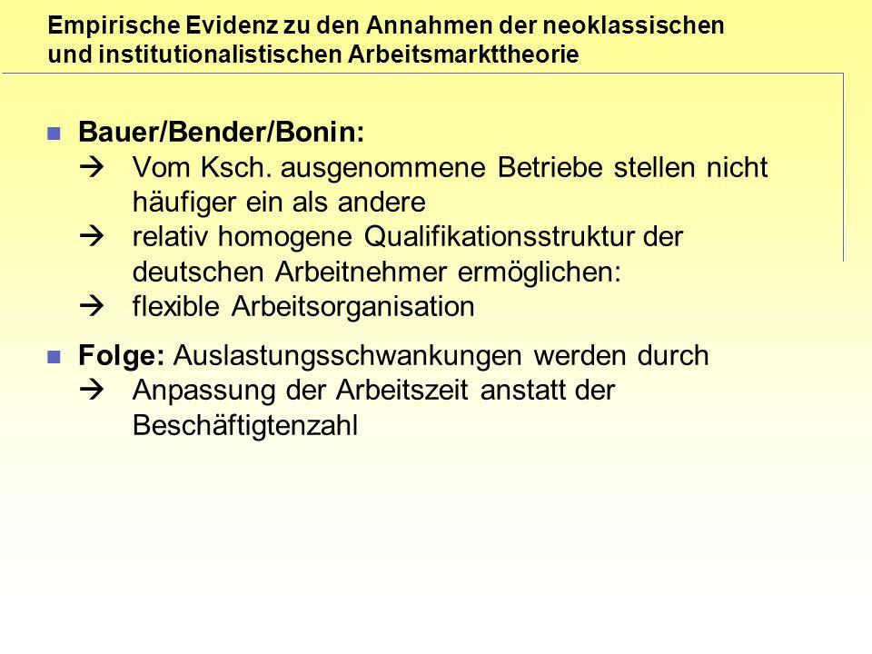 Empirische Evidenz zu den Annahmen der neoklassischen und institutionalistischen Arbeitsmarkttheorie Bauer/Bender/Bonin: Vom Ksch.