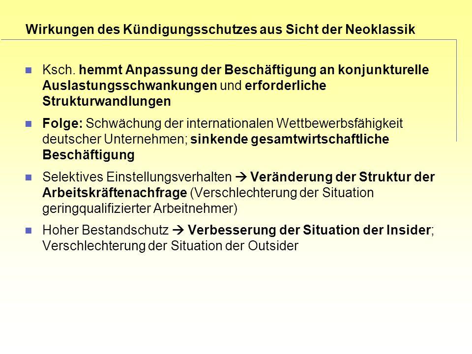 Wirkungen des Kündigungsschutzes aus Sicht der Neoklassik Ksch.