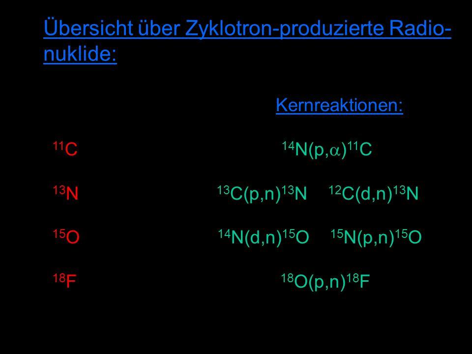 Übersicht über Zyklotron-produzierte Radio- nuklide: Kernreaktionen: 11 C 14 N(p, ) 11 C 13 N 13 C(p,n) 13 N 12 C(d,n) 13 N 15 O 14 N(d,n) 15 O 15 N(p,n) 15 O 18 F 18 O(p,n) 18 F