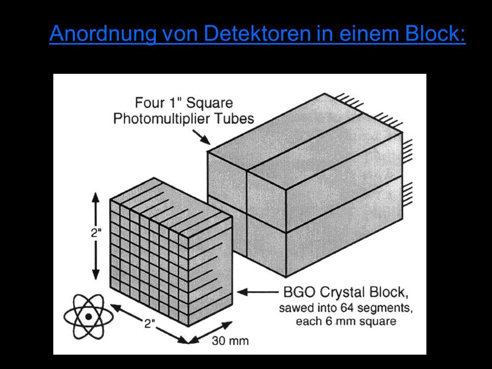 Anordnung von Detektoren in einem Block: