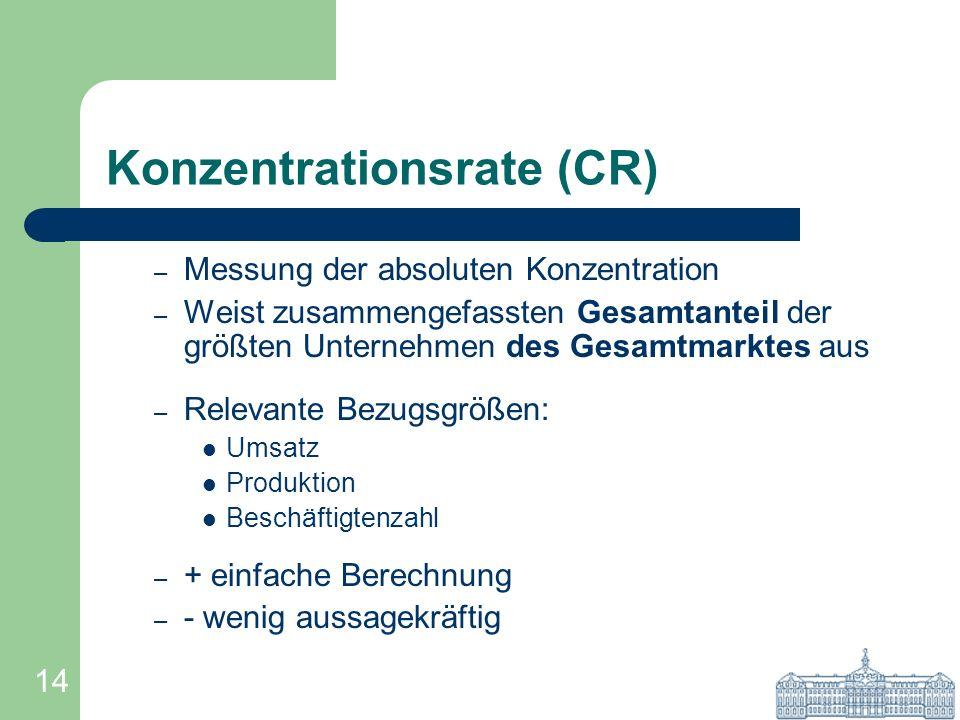 14 Konzentrationsrate (CR) – Messung der absoluten Konzentration – Weist zusammengefassten Gesamtanteil der größten Unternehmen des Gesamtmarktes aus