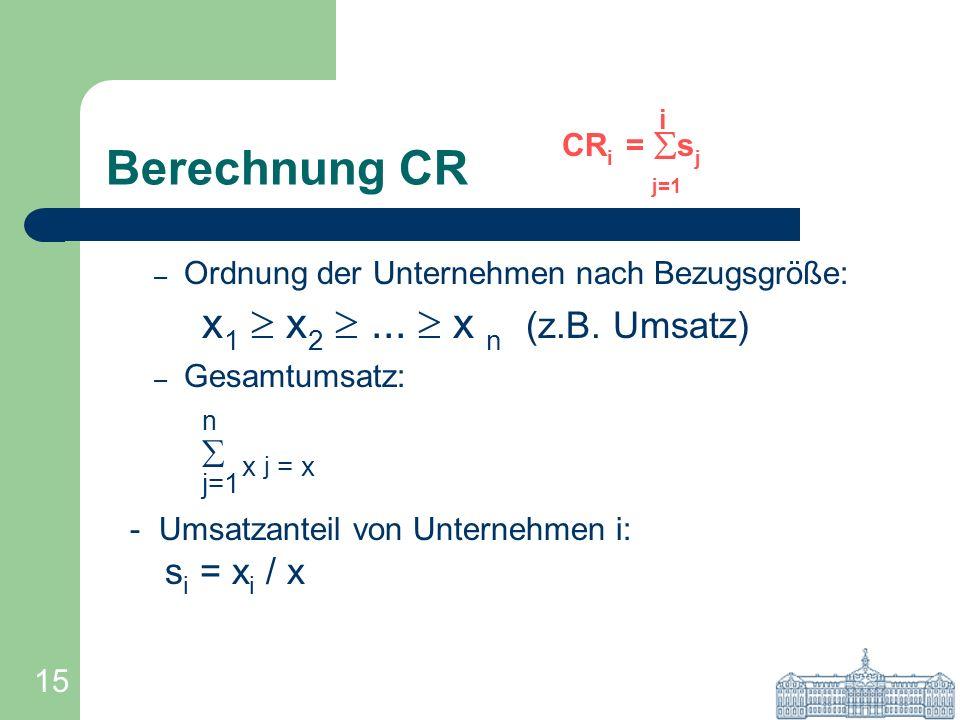15 Berechnung CR – Ordnung der Unternehmen nach Bezugsgröße: x 1 x 2... x n (z.B. Umsatz) – Gesamtumsatz: n x j = x j=1 - Umsatzanteil von Unternehmen