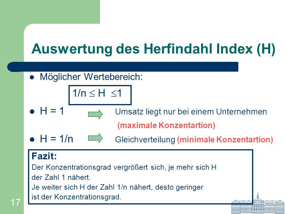 17 Auswertung des Herfindahl Index (H) Möglicher Wertebereich: 1/n H 1 H = 1 Umsatz liegt nur bei einem Unternehmen H = 1/n Gleichverteilung Fazit: De