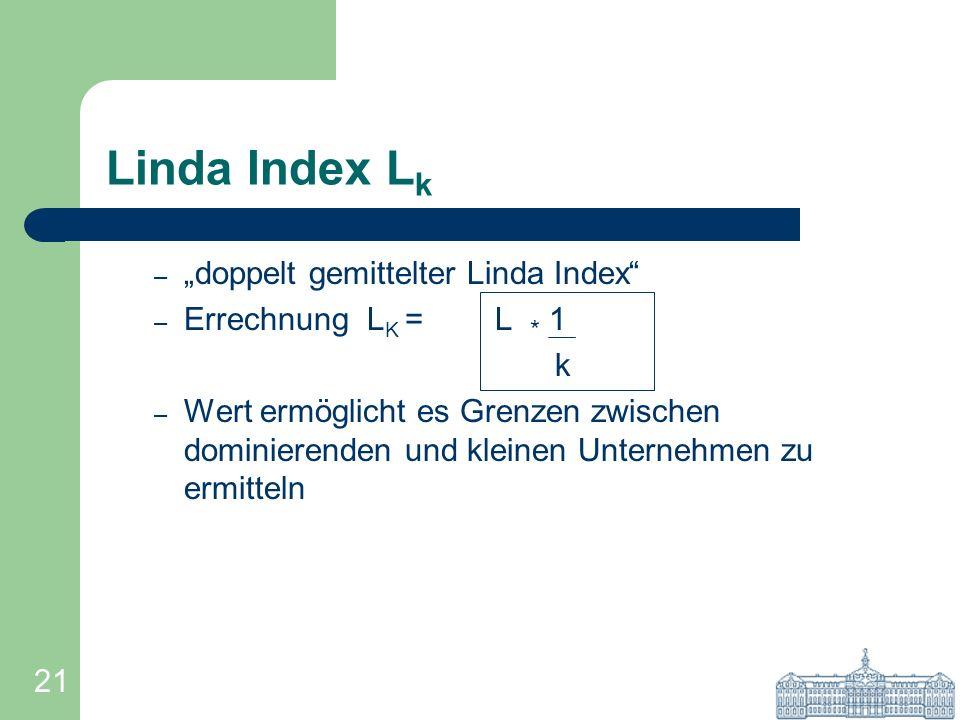 21 Linda Index L k – doppelt gemittelter Linda Index – Errechnung L K = L * 1 k – Wert ermöglicht es Grenzen zwischen dominierenden und kleinen Untern