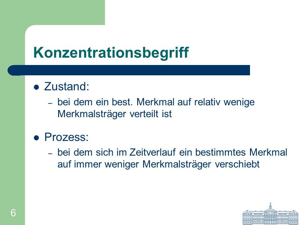 27 Ursachen von Unternehmenskonzentration Erzielung von Verbundvorteilen,v.a.