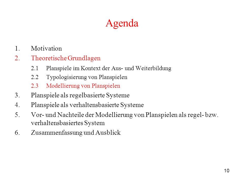 10 Agenda 1.Motivation 2.Theoretische Grundlagen 2.1 Planspiele im Kontext der Aus- und Weiterbildung 2.2 Typologisierung von Planspielen 2.3 Modellie