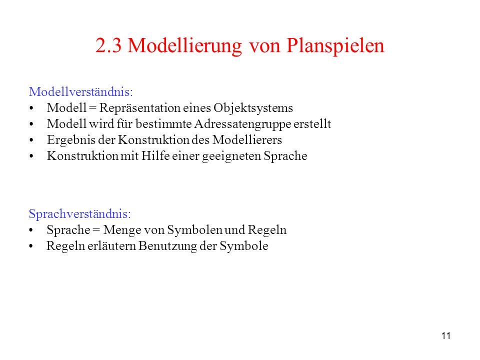 11 2.3 Modellierung von Planspielen Modellverständnis: Modell = Repräsentation eines Objektsystems Modell wird für bestimmte Adressatengruppe erstellt