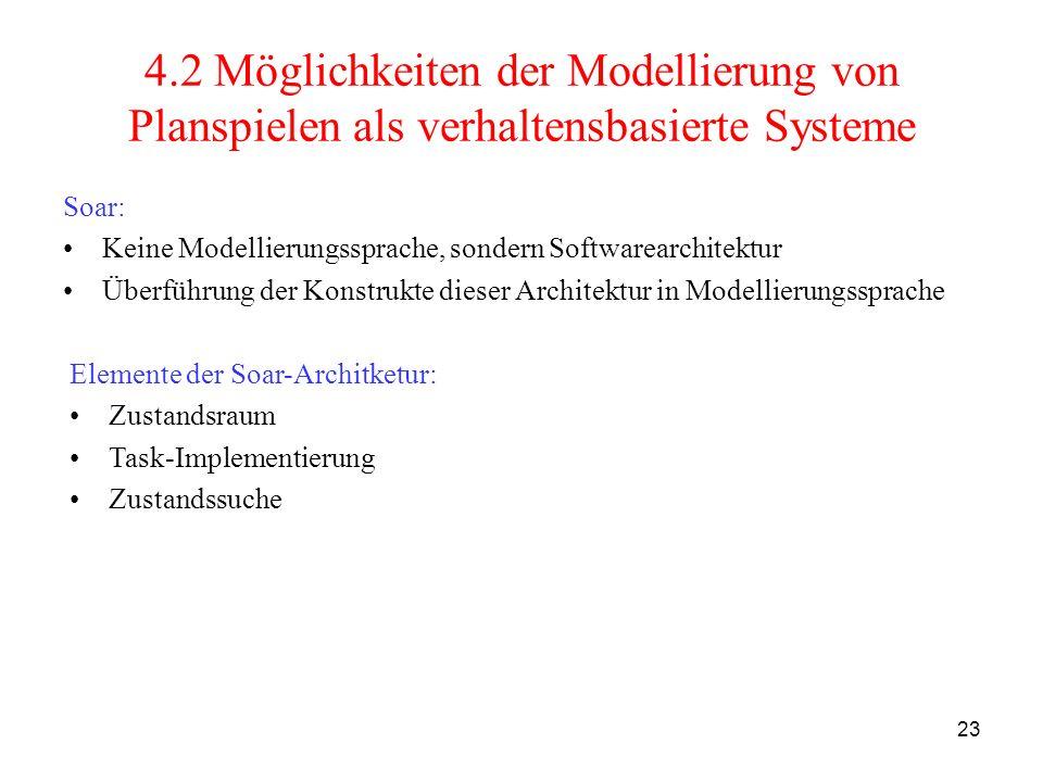 23 4.2 Möglichkeiten der Modellierung von Planspielen als verhaltensbasierte Systeme Soar: Keine Modellierungssprache, sondern Softwarearchitektur Übe