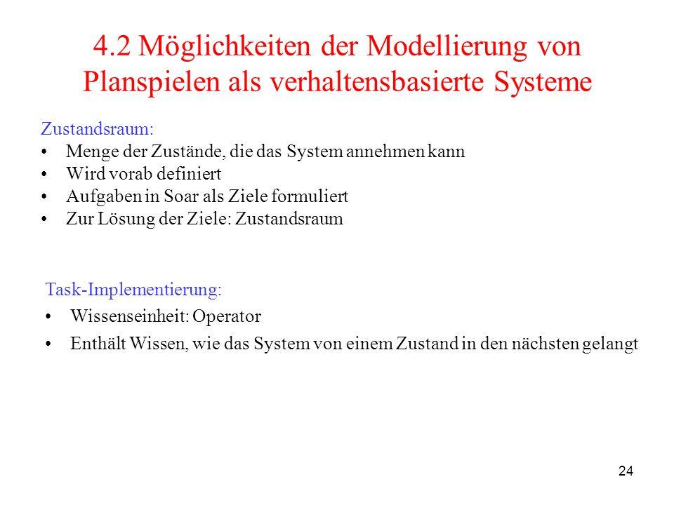 24 4.2 Möglichkeiten der Modellierung von Planspielen als verhaltensbasierte Systeme Zustandsraum: Menge der Zustände, die das System annehmen kann Wi