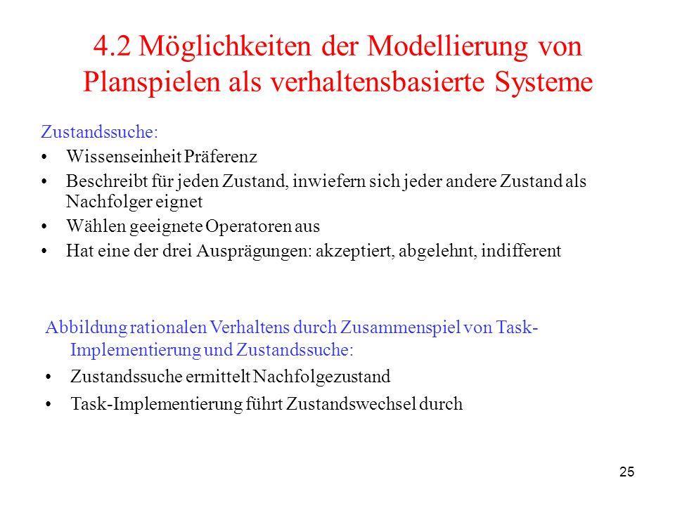 25 4.2 Möglichkeiten der Modellierung von Planspielen als verhaltensbasierte Systeme Zustandssuche: Wissenseinheit Präferenz Beschreibt für jeden Zust