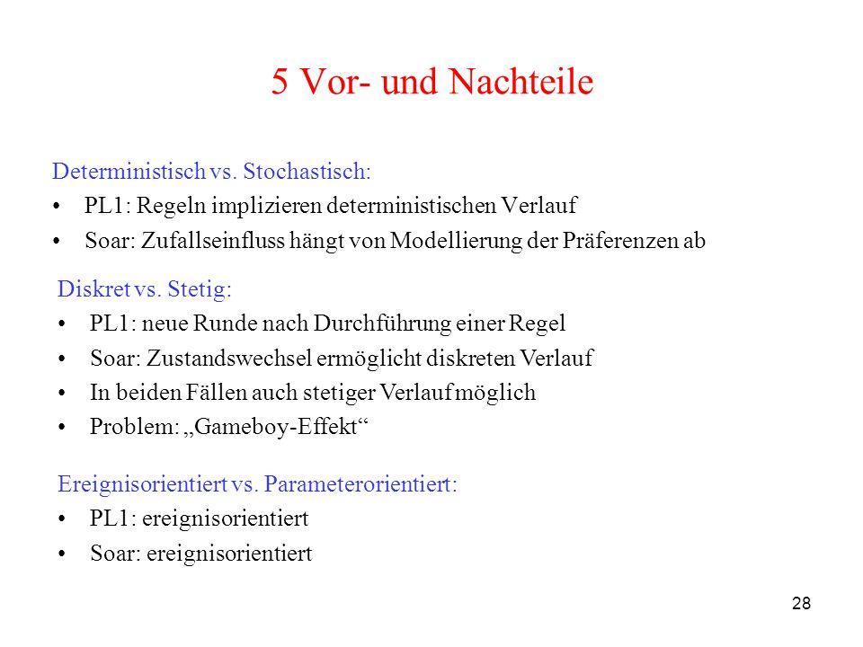 28 5 Vor- und Nachteile Deterministisch vs. Stochastisch: PL1: Regeln implizieren deterministischen Verlauf Soar: Zufallseinfluss hängt von Modellieru