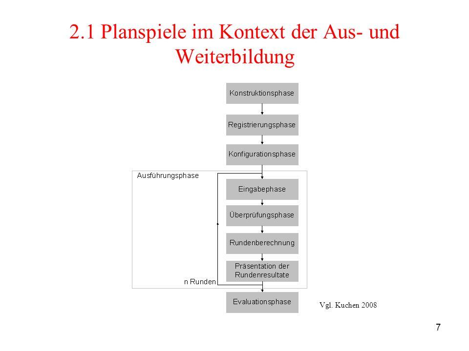 8 Agenda 1.Motivation 2.Theoretische Grundlagen 2.1 Planspiele im Kontext der Aus- und Weiterbildung 2.2 Typologisierung von Planspielen 2.3 Modellierung von Planspielen 3.Planspiele als regelbasierte Systeme 4.Planspiele als verhaltensbasierte Systeme 5.Vor- und Nachteile der Modellierung von Planspielen als regel- bzw.